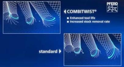 PFERD – Spazzole industriali di potenza COMBITWIST